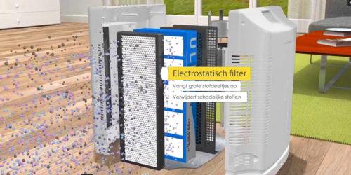electrostatisch-filter