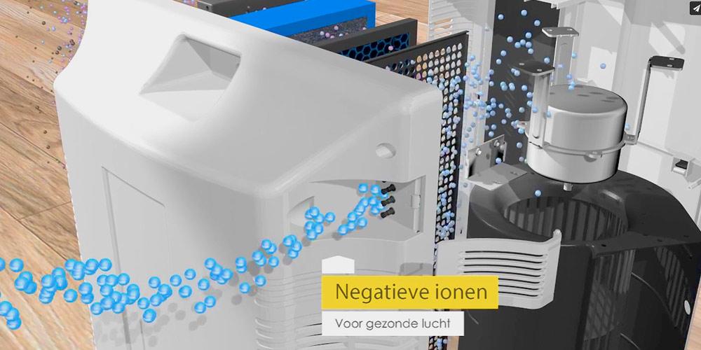 luchtreiniger-met-negatieve-ionen