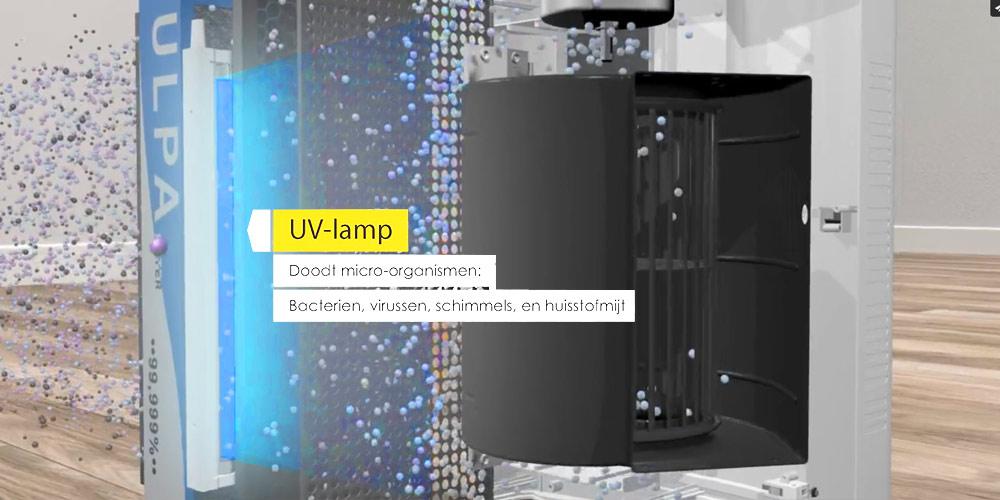 uvc-lamp-luchtreiniger-pr450c
